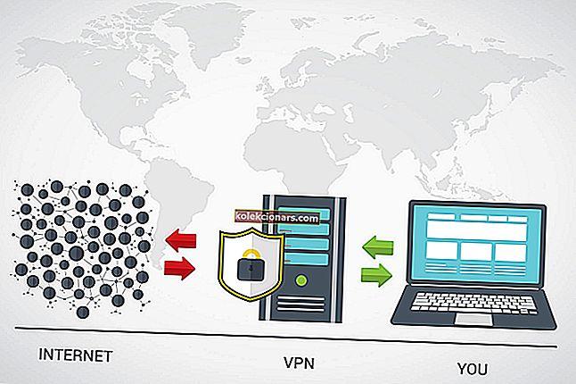Slik slår du av VPN på Windows 10 midlertidig eller permanent